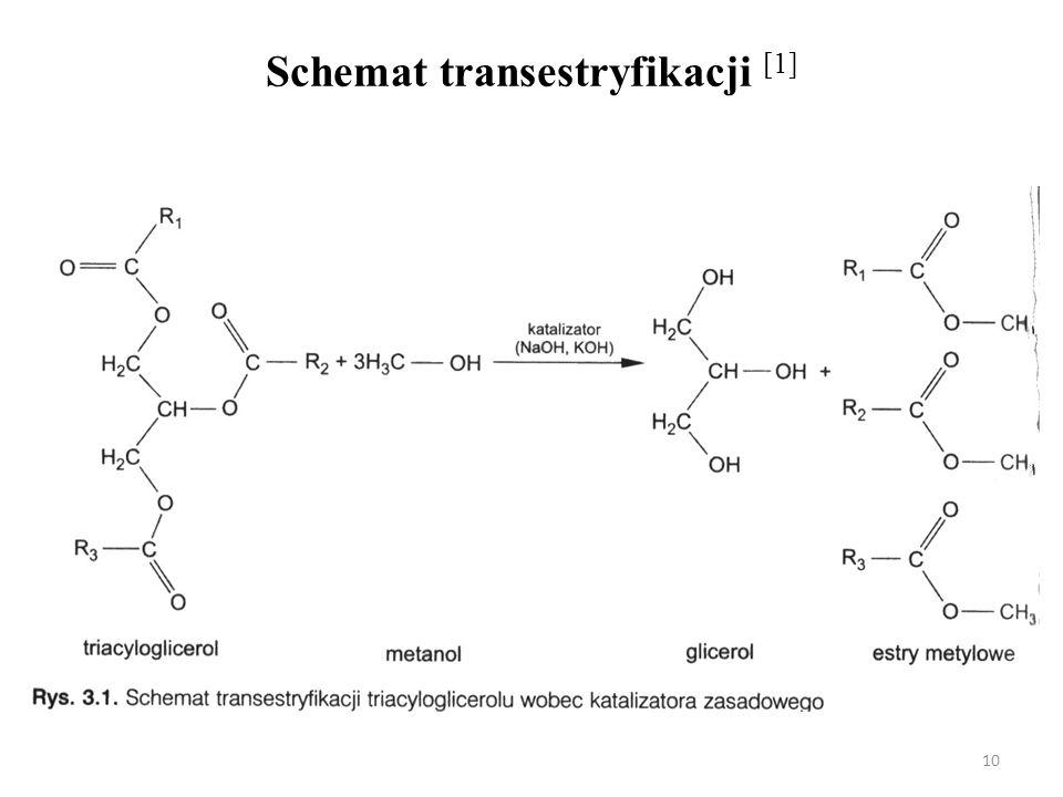 Schemat transestryfikacji [1]